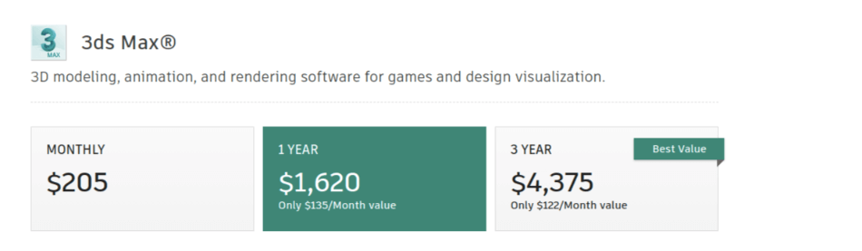3Ds Max Pricing