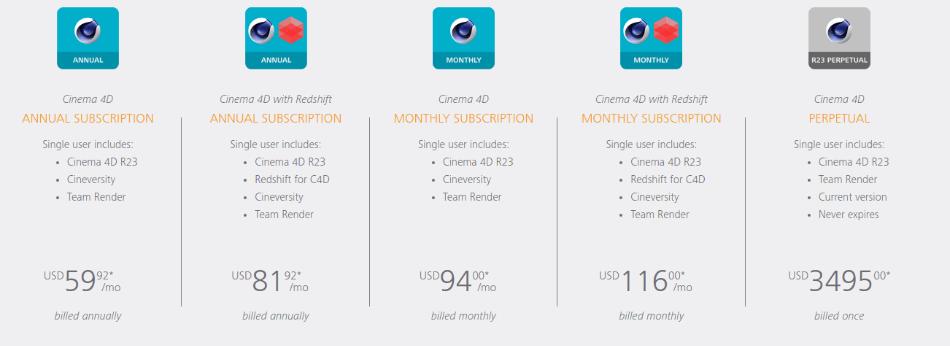 Cinema4D Pricing
