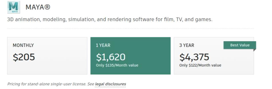 Maya Pricing