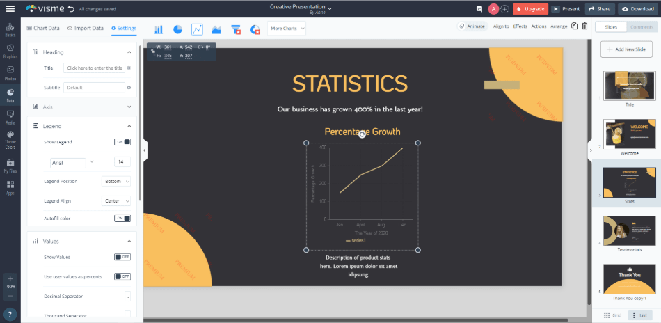 visme statistics percentage growth