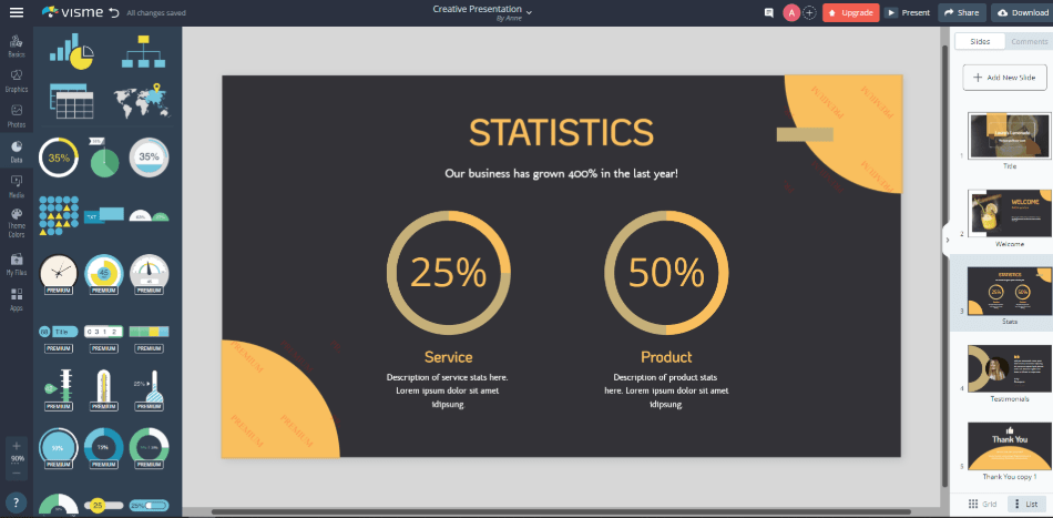 visme statistics